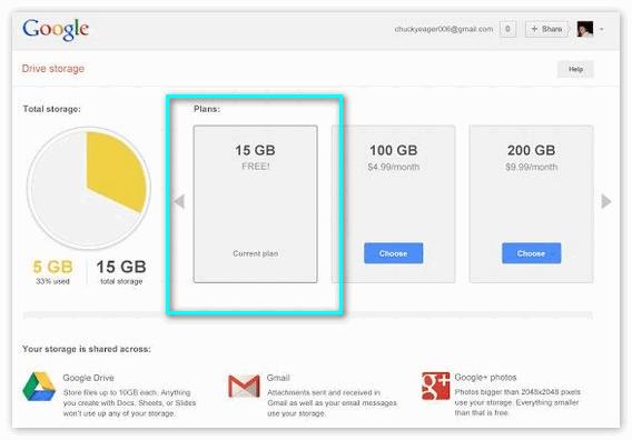 15 гб бесплатно Google Drive