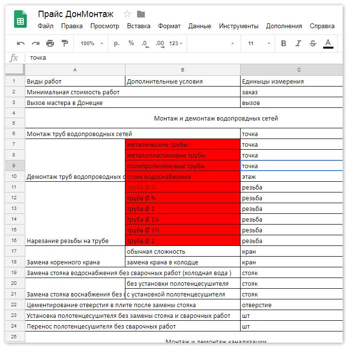 Таблици Google Drive
