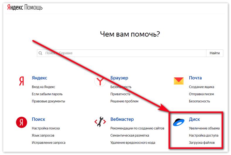 Справка по Яндекс диску в Яндекс помощи