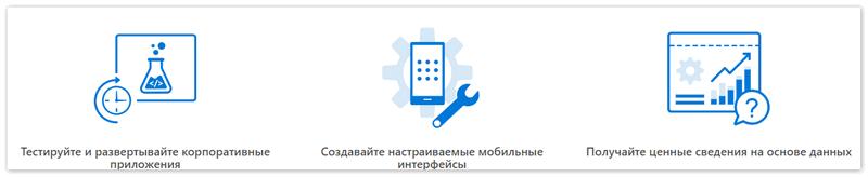 Преимущества Microsoft Azure