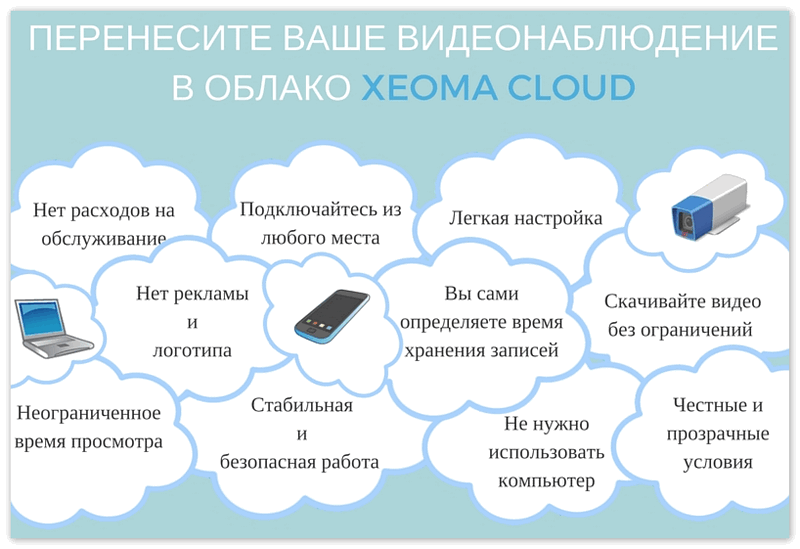 Xeoma Cloud
